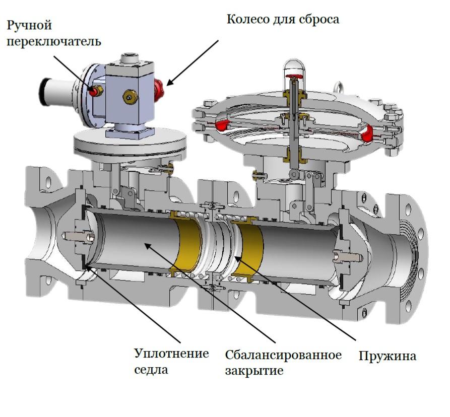 Регулятор давления газа тип 149-AX с ПЗК