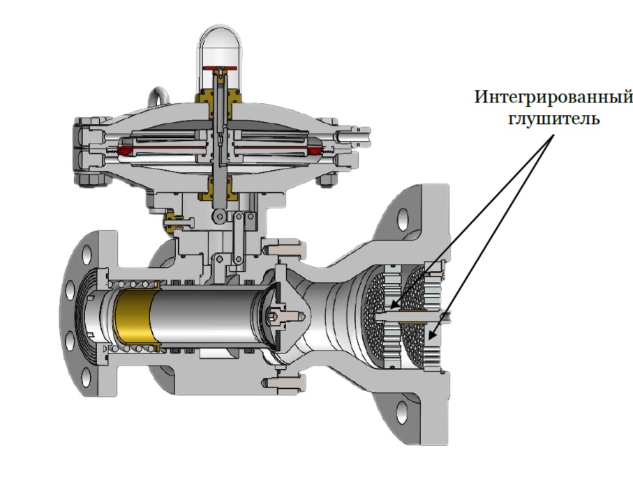 Регулятор давления газа тип 149-AX