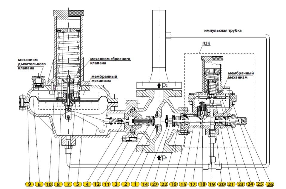 Общая схема регулятора 122-BV