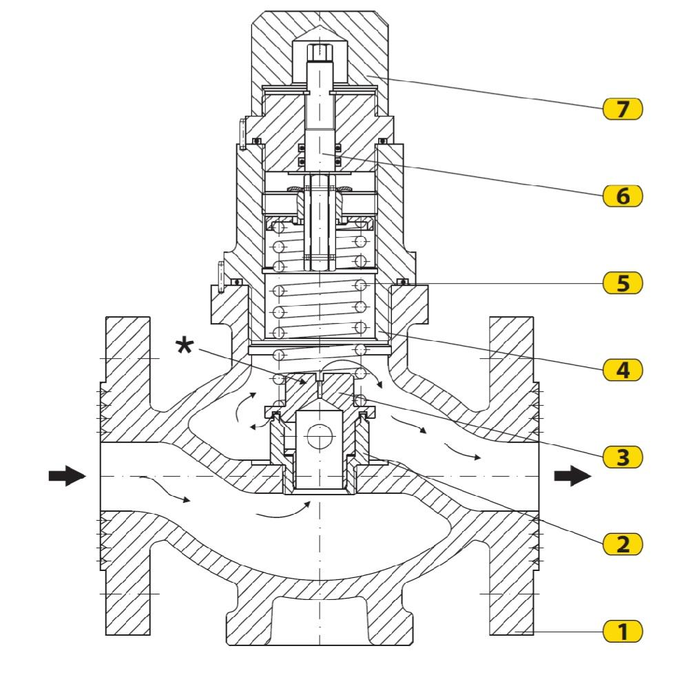 Общая схема  предохранительного перепускного клапана  214-TG