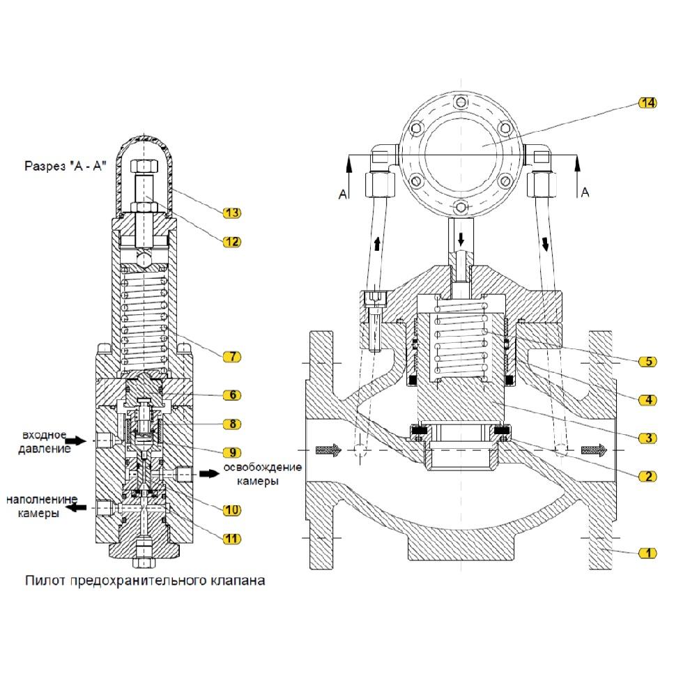 Общая схема  предохранительного сбросного и перепускного клапана 226