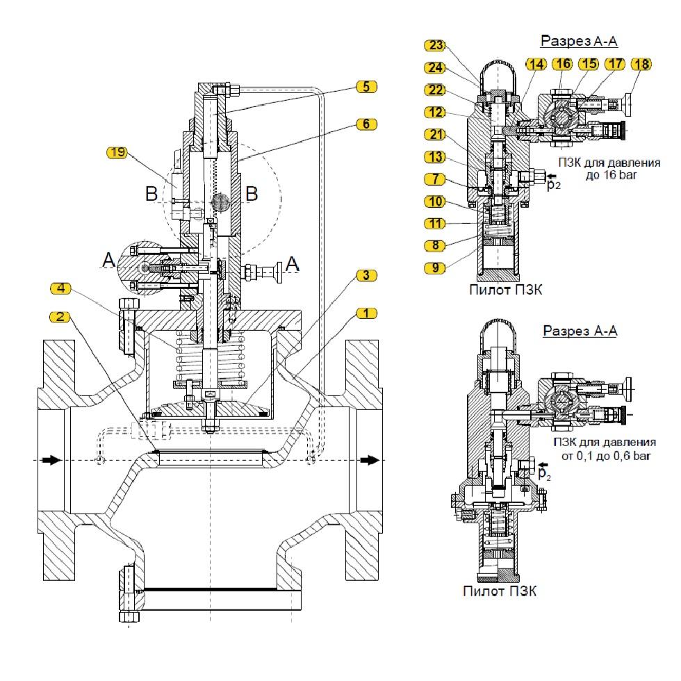 Общая схема предохранительного запорного клапана 232-BV